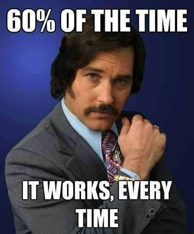 Rank Math Stats